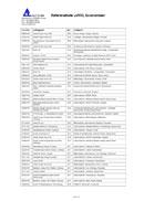 ALZ Referenzliste Wärmeaustauscher als Anlagenkomponenten